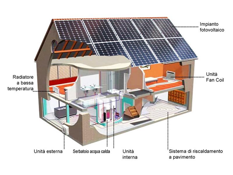 impianto-pompa-di-calore
